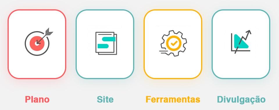 serviços de site de vendas com marketing digital